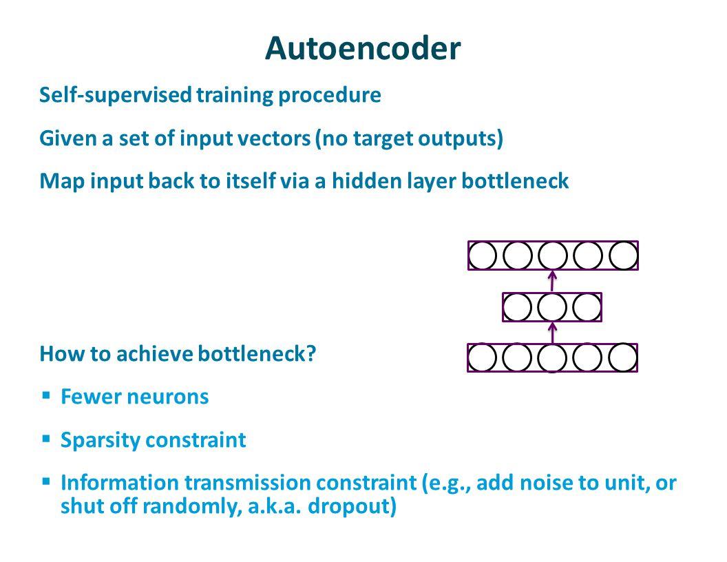Autoencoder Self-supervised training procedure
