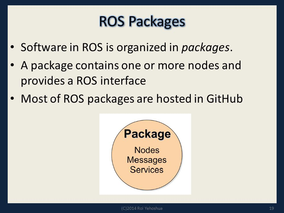 ROS Packages Software in ROS is organized in packages.