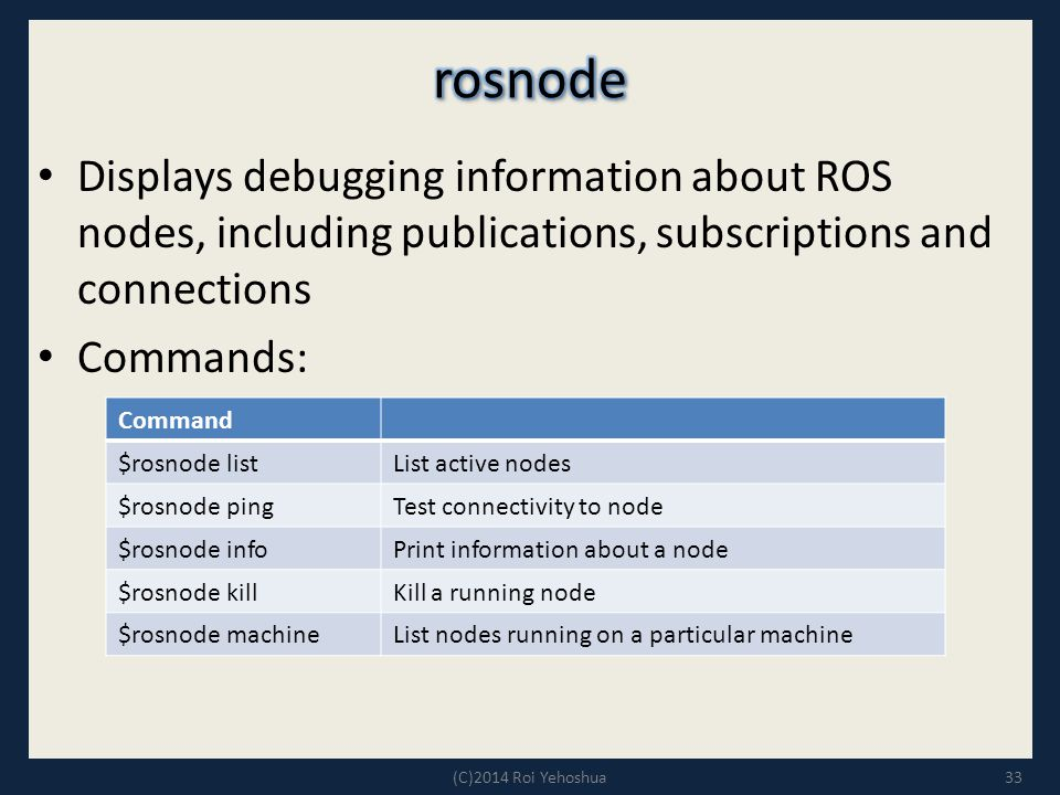 rosnode Displays debugging information about ROS nodes, including publications, subscriptions and connections.