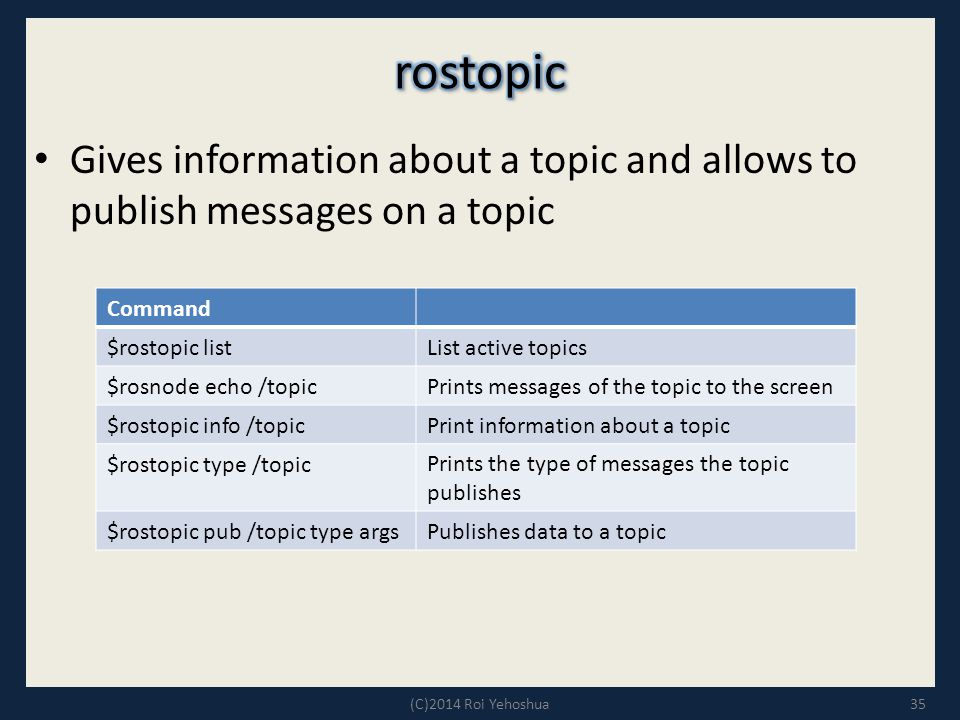 rostopic Gives information about a topic and allows to publish messages on a topic. Command. List active topics.