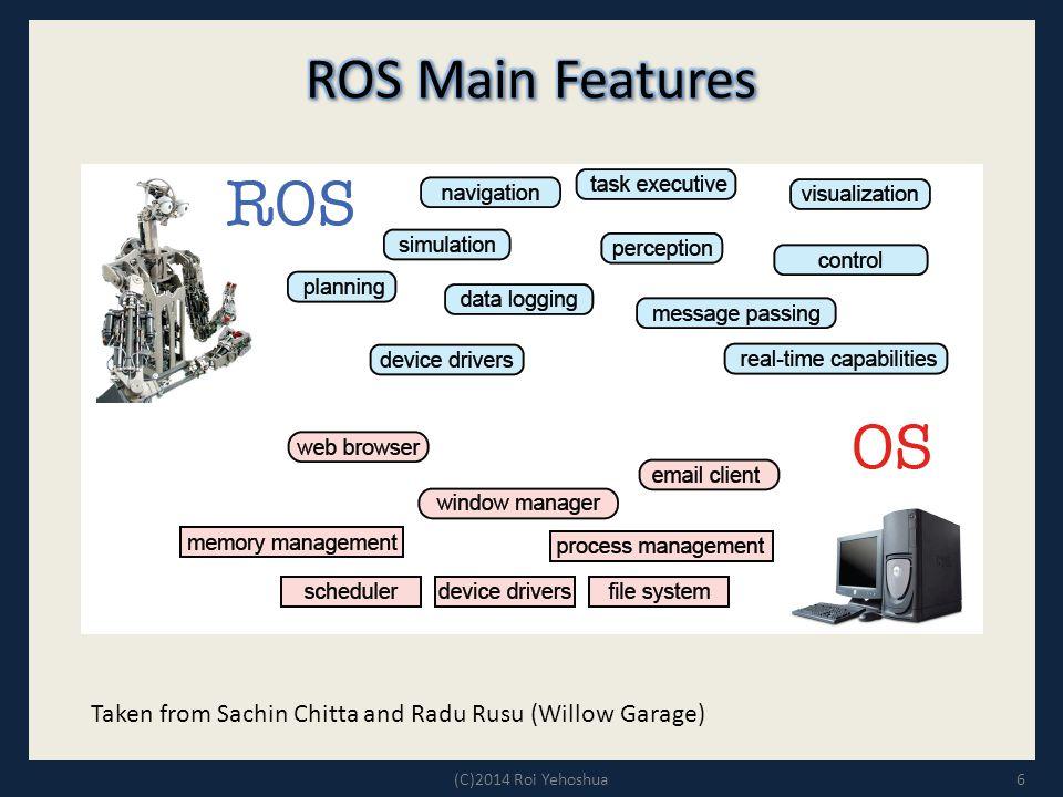 ROS Main Features Taken from Sachin Chitta and Radu Rusu (Willow Garage) (C)2014 Roi Yehoshua