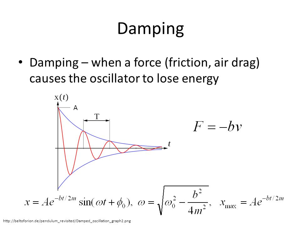 Damping Damping – when a force (friction, air drag) causes the oscillator to lose energy. A.