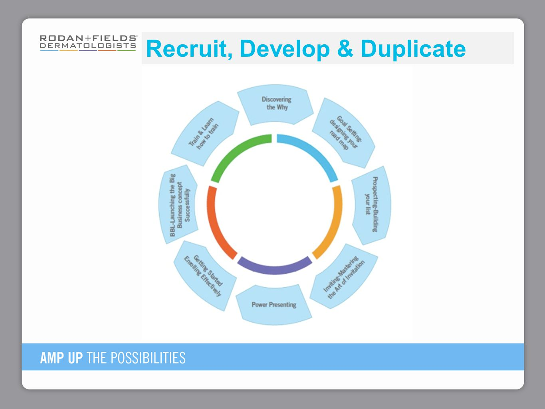 Recruit, Develop & Duplicate