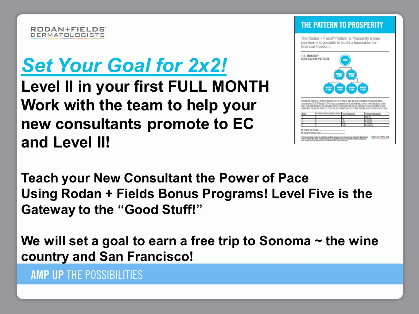 Set Your Goal for 2x2! Level II in your first FULL MONTH