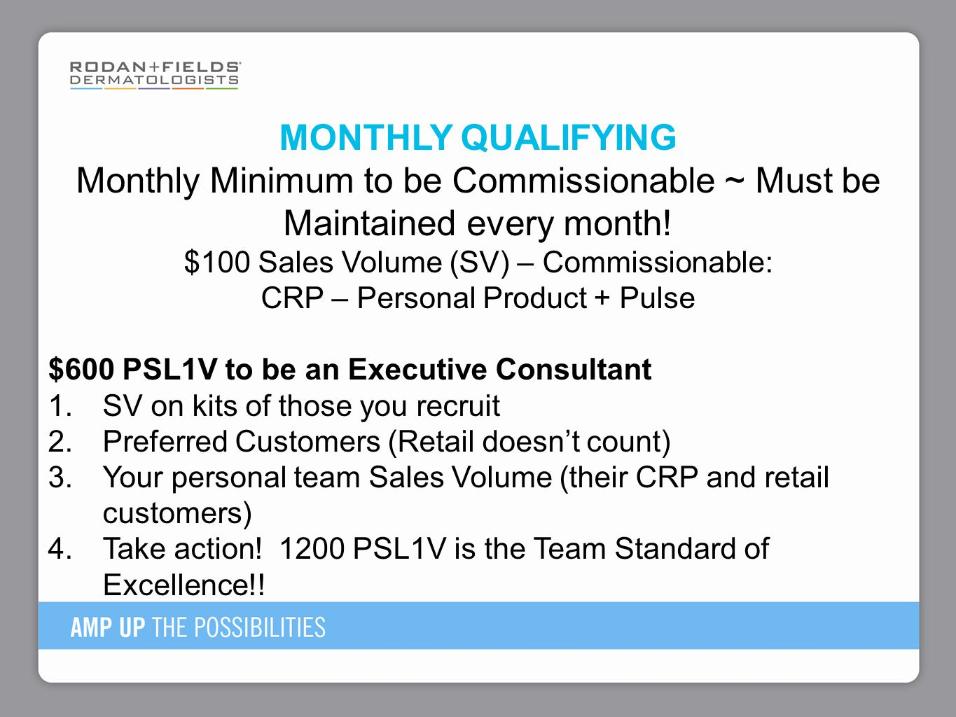 Monthly Minimum to be Commissionable ~ Must be Maintained every month!