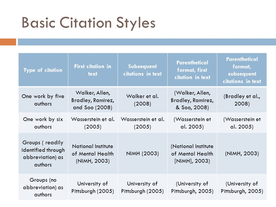 Basic Citation Styles Type of citation First citation in text