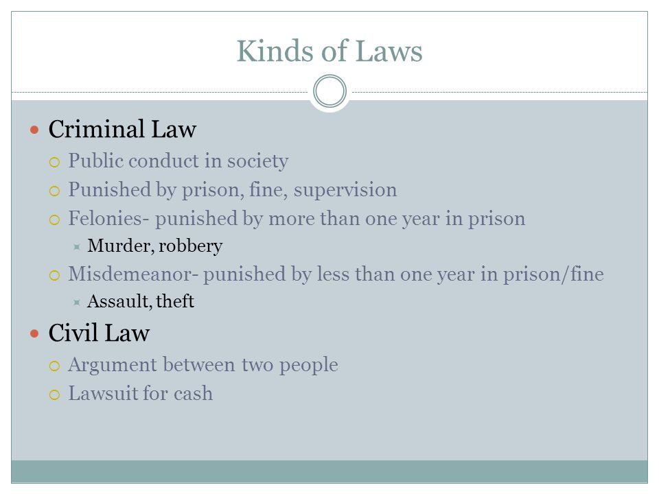 Kinds of Laws Criminal Law Civil Law Public conduct in society