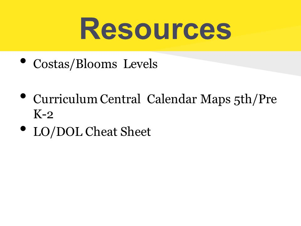 Resources Costas/Blooms Levels