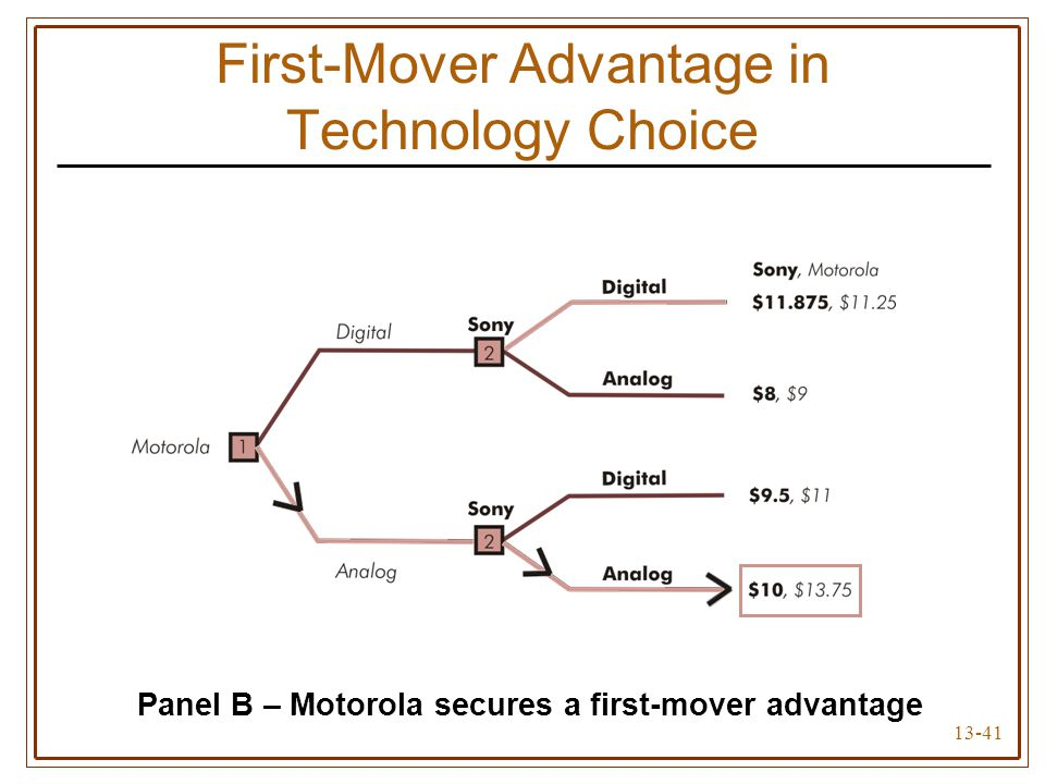 First-Mover Advantage in Technology Choice