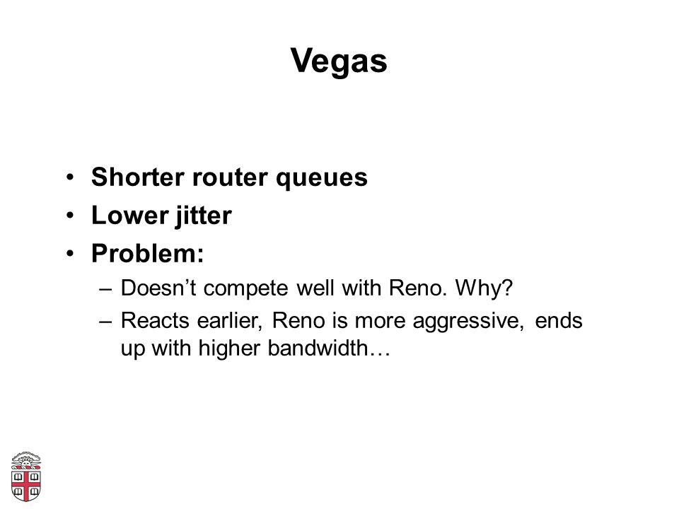 Vegas Shorter router queues Lower jitter Problem: