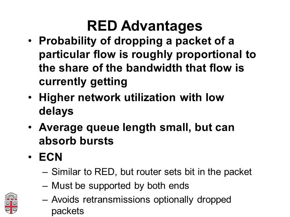 RED Advantages