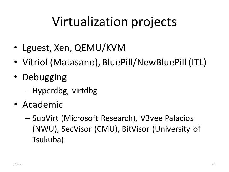 Virtualization projects