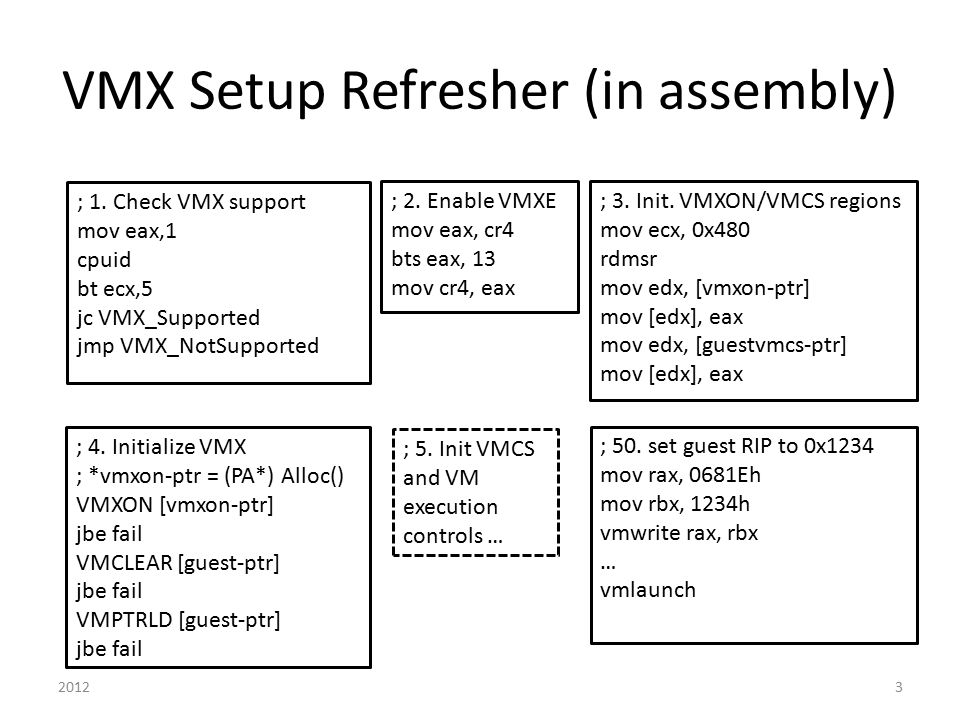 VMX Setup Refresher (in assembly)