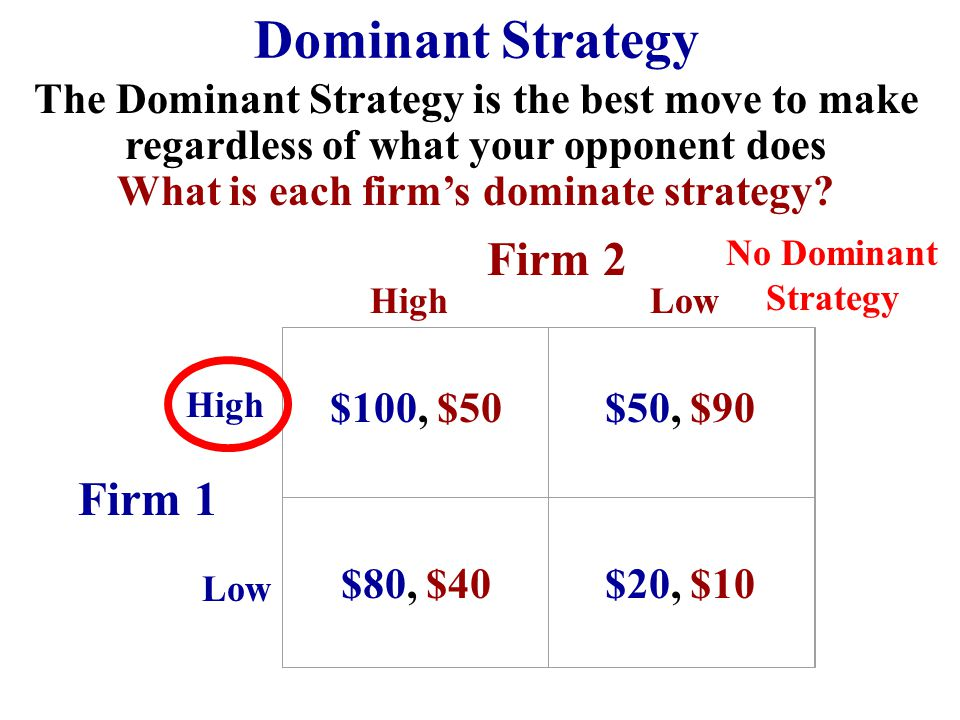 What is each firm's dominate strategy
