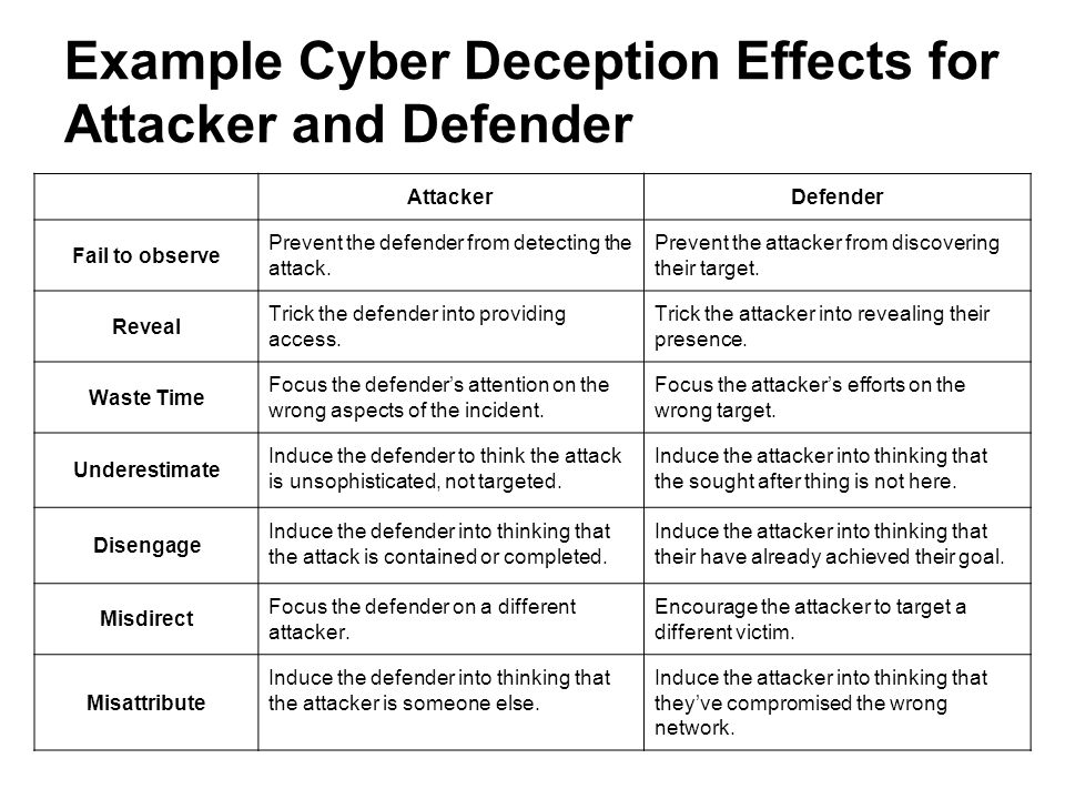 Example Cyber Deception Effects for Attacker and Defender