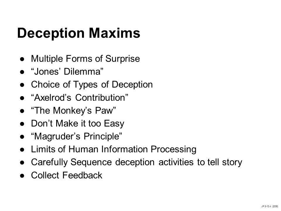 Deception Maxims Multiple Forms of Surprise Jones' Dilemma