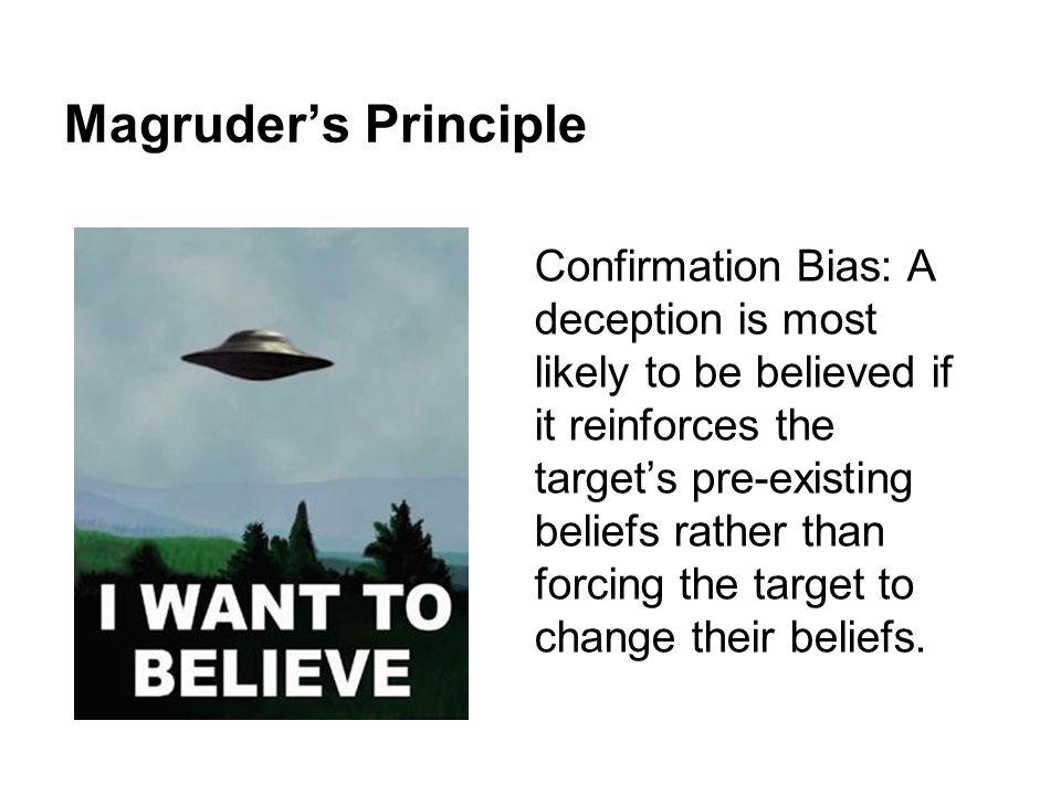 Magruder's Principle