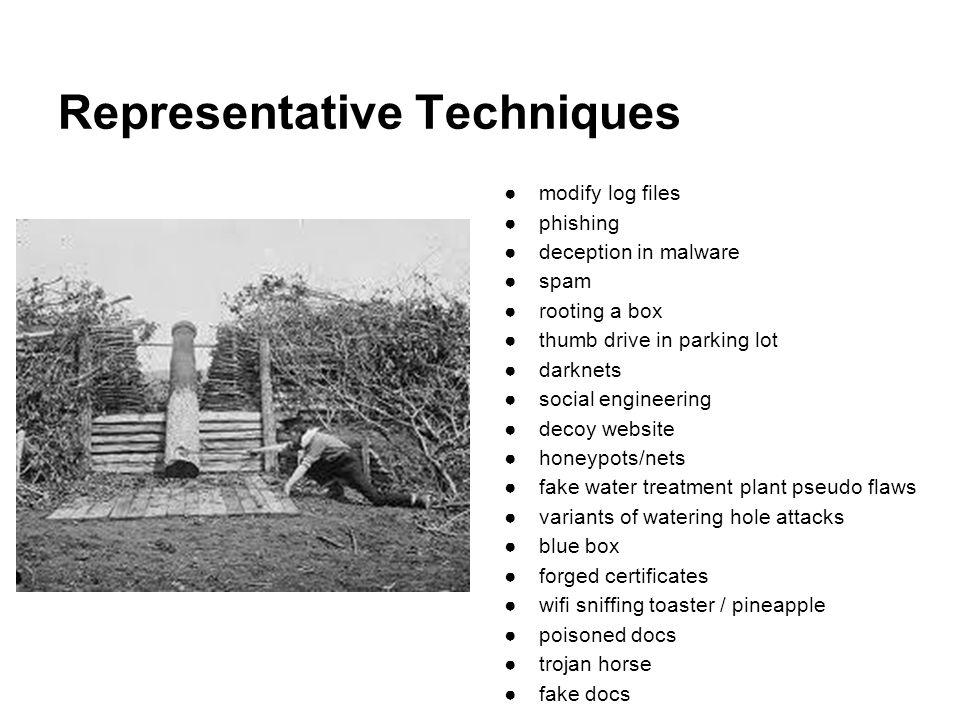 Representative Techniques