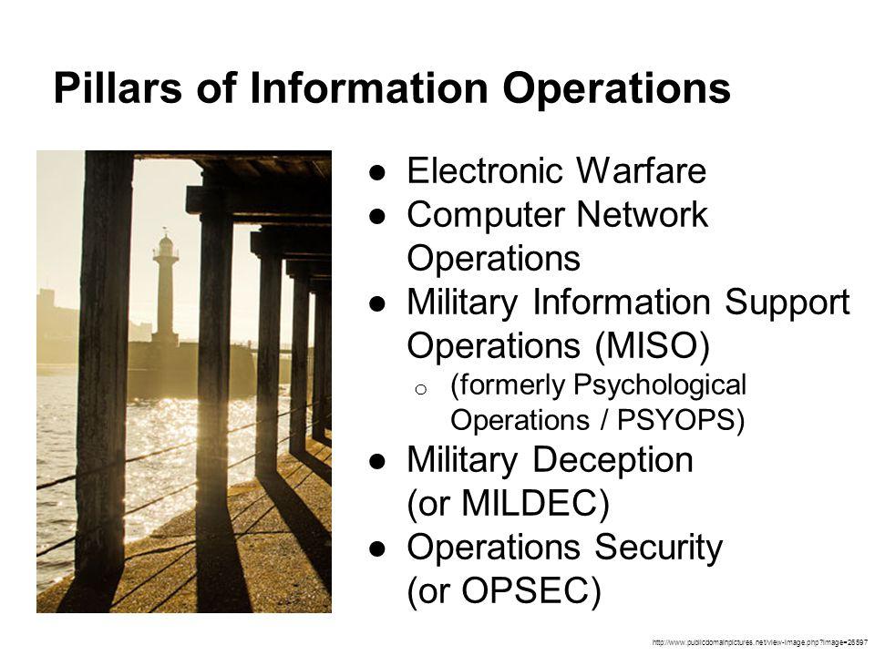 Pillars of Information Operations