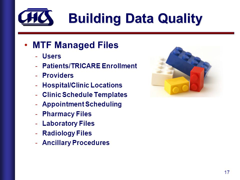 Building Data Quality MTF Managed Files Users
