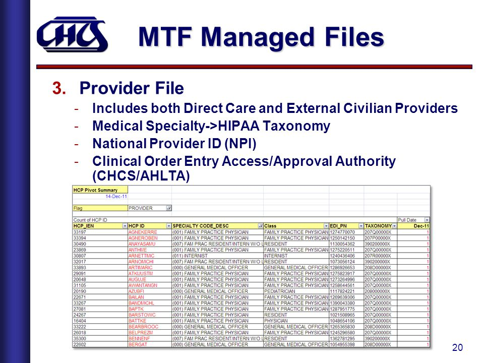 MTF Managed Files Provider File