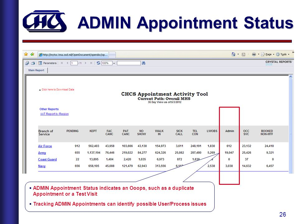 ADMIN Appointment Status