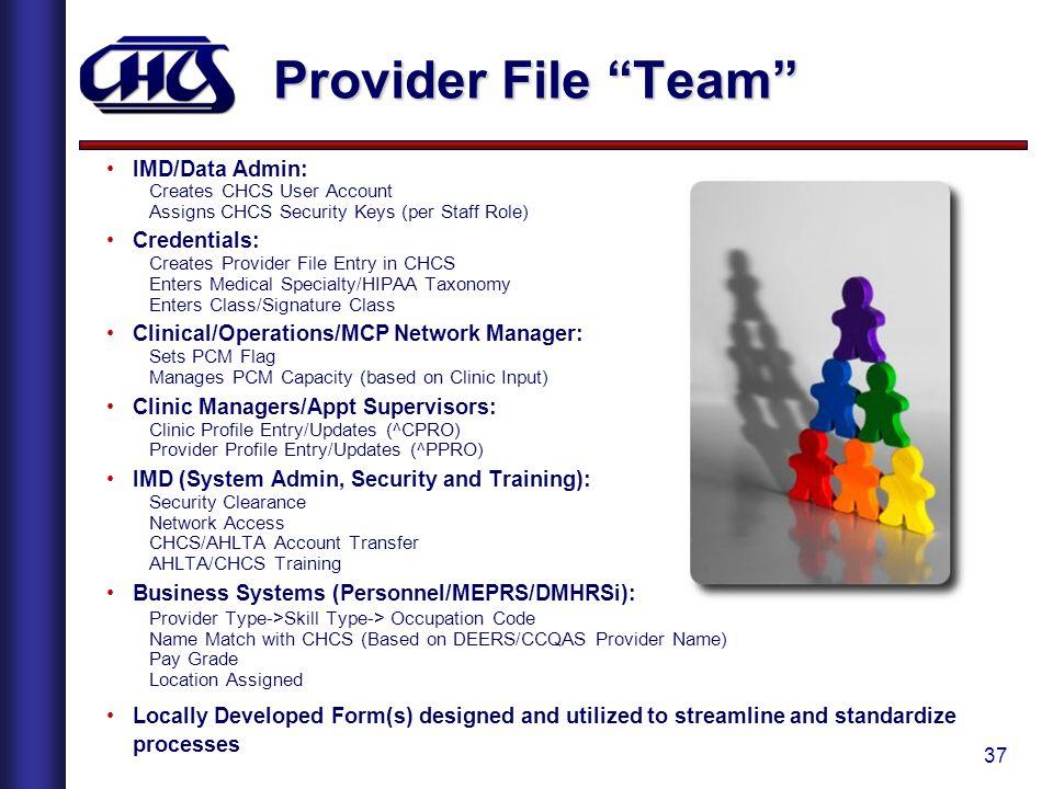 Provider File Team IMD/Data Admin: Credentials: