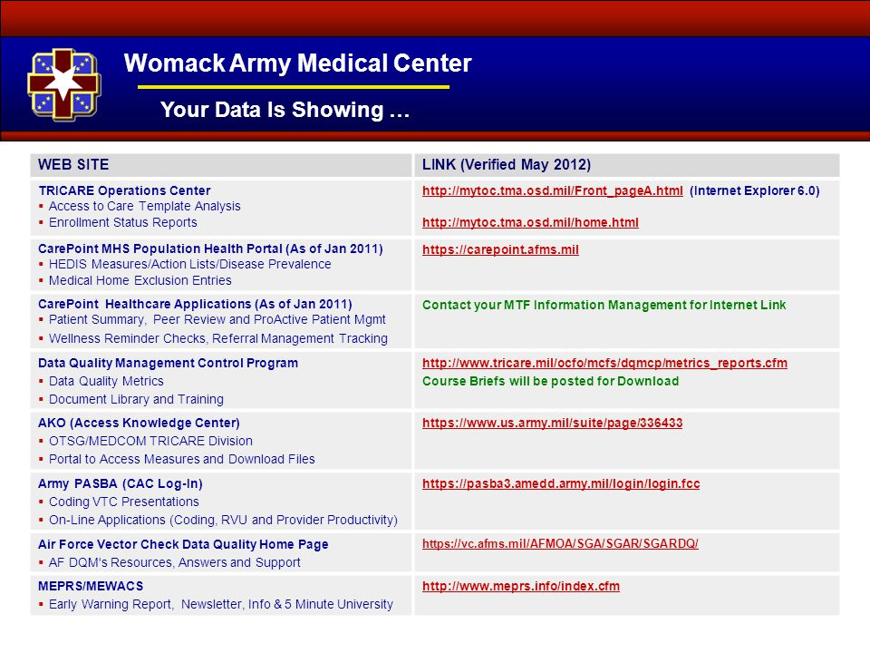 Your Data Is Showing … WEB SITE LINK (Verified May 2012)