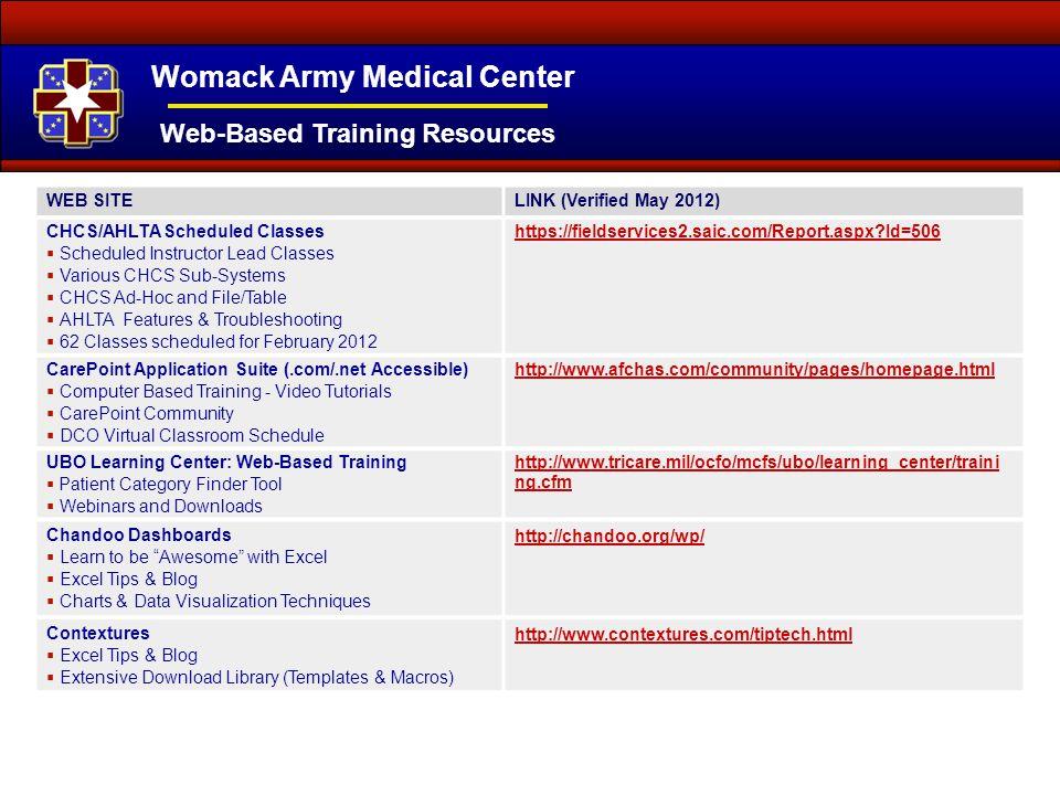 Web-Based Training Resources