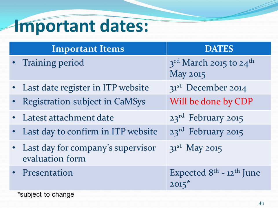 Important dates: Important Items DATES Training period