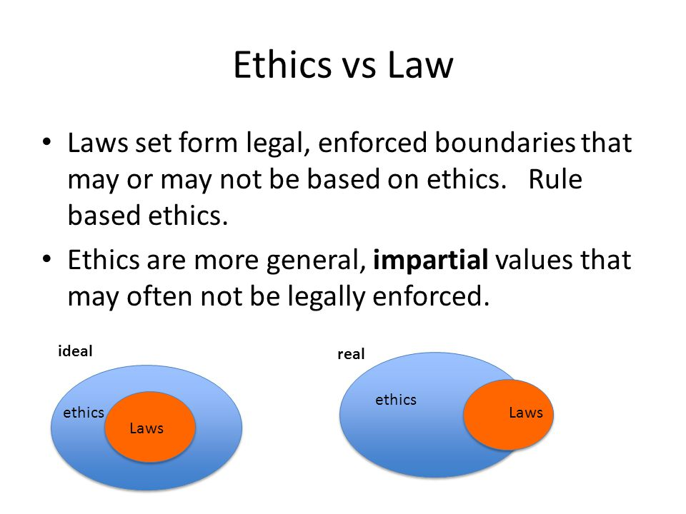 Ethics vs Law Laws set form legal, enforced boundaries that may or may not be based on ethics. Rule based ethics.