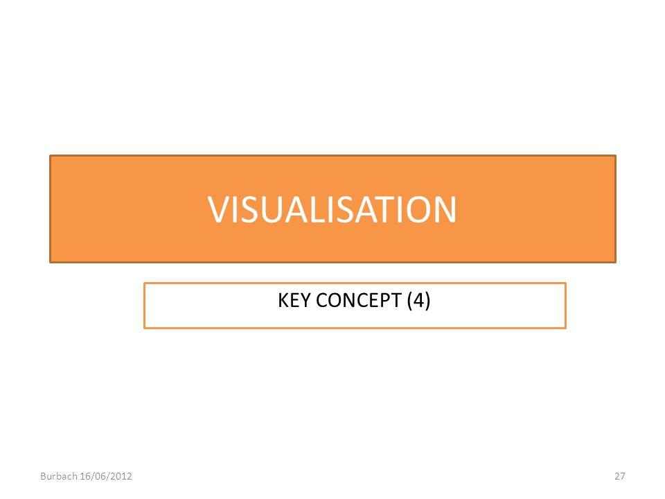 VISUALISATION KEY CONCEPT (4)