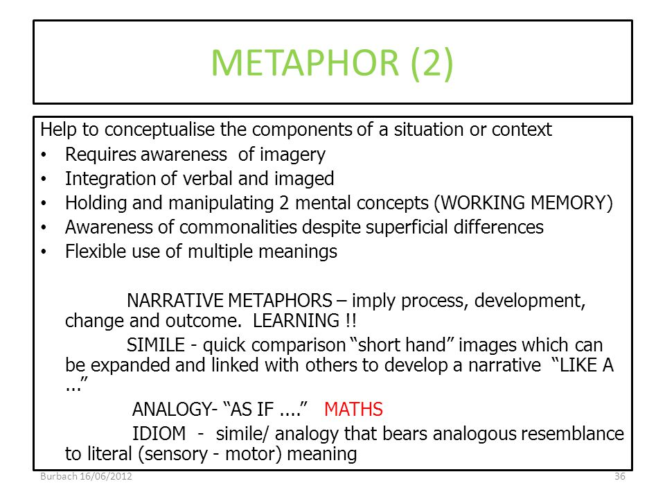 METAPHOR (2) Help to conceptualise the components of a situation or context. Requires awareness of imagery.