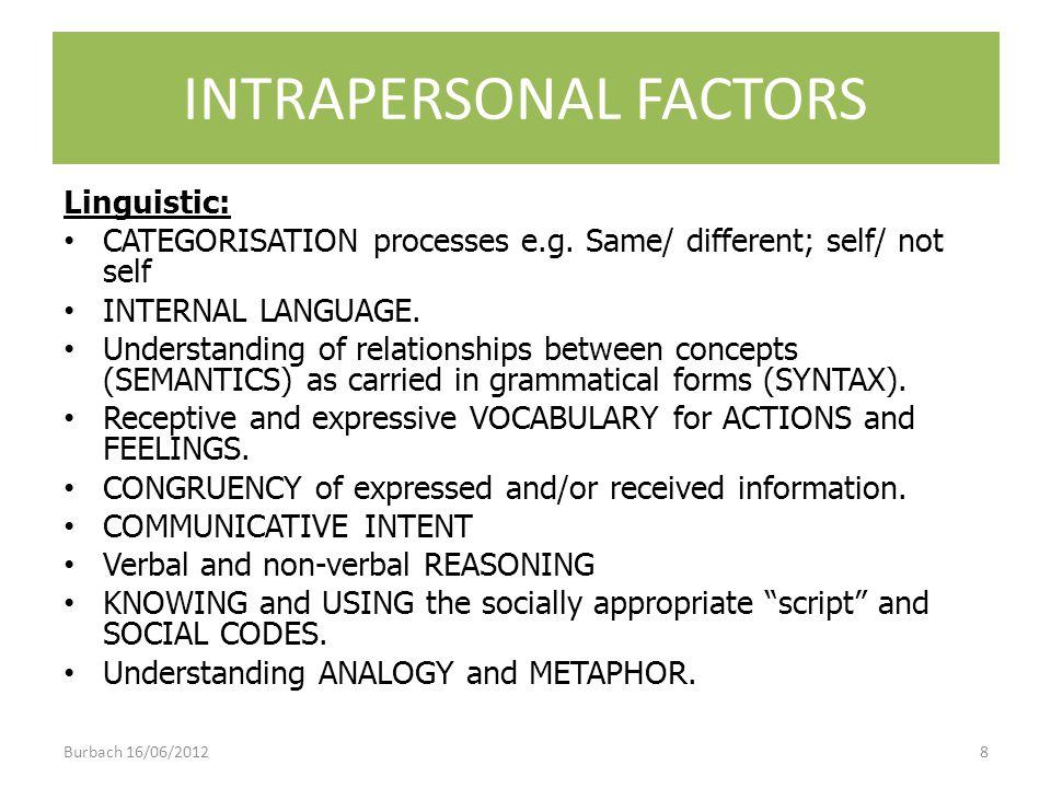 INTRAPERSONAL FACTORS