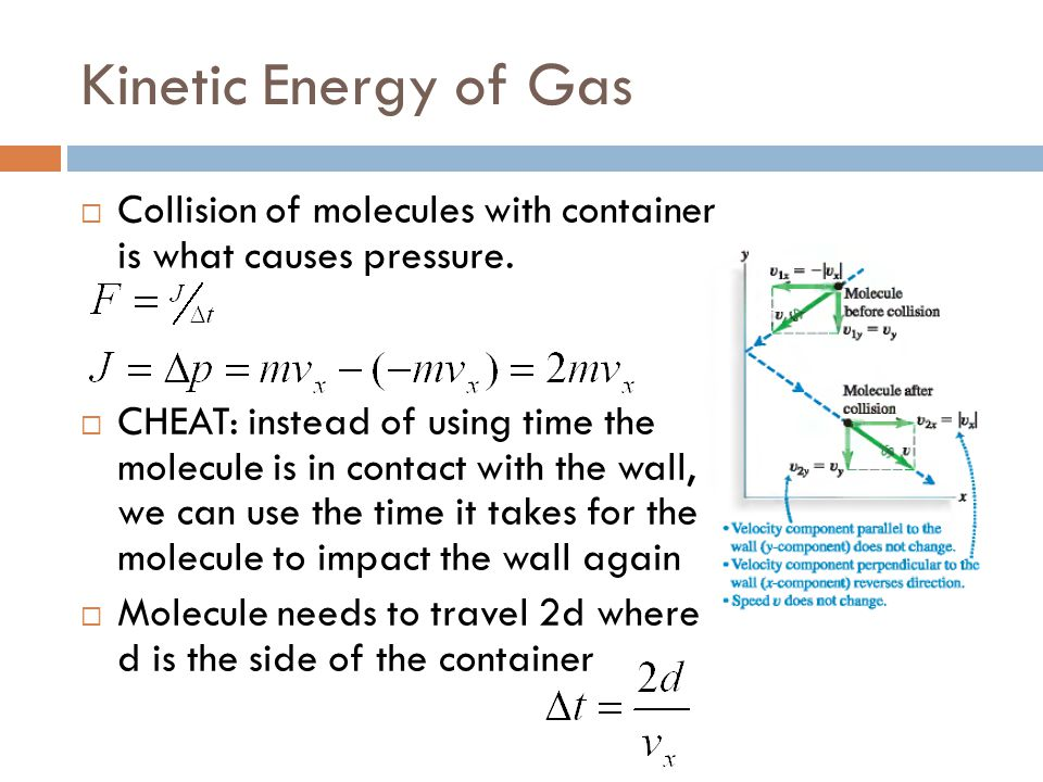 Kinetic Energy of Gas Collision of molecules with container is what causes pressure.