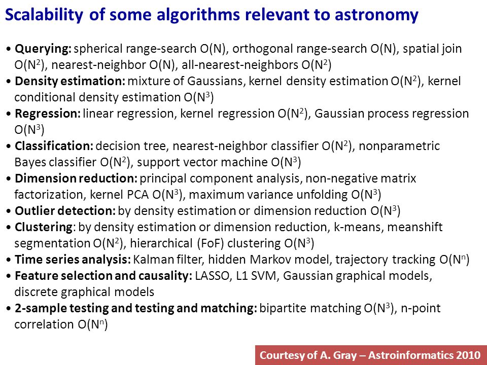 Scalability of some algorithms relevant to astronomy