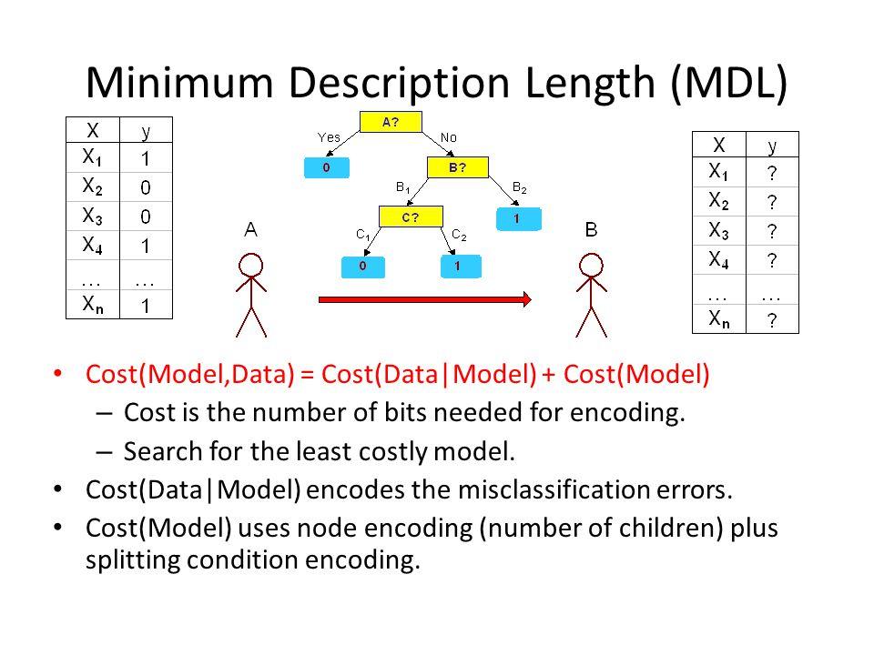 Minimum Description Length (MDL)