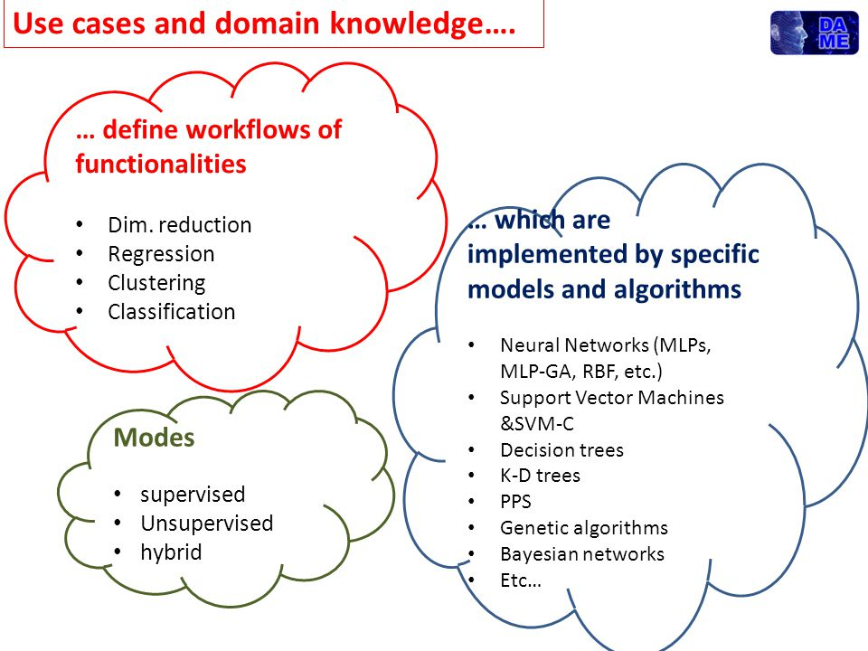Use cases and domain knowledge….