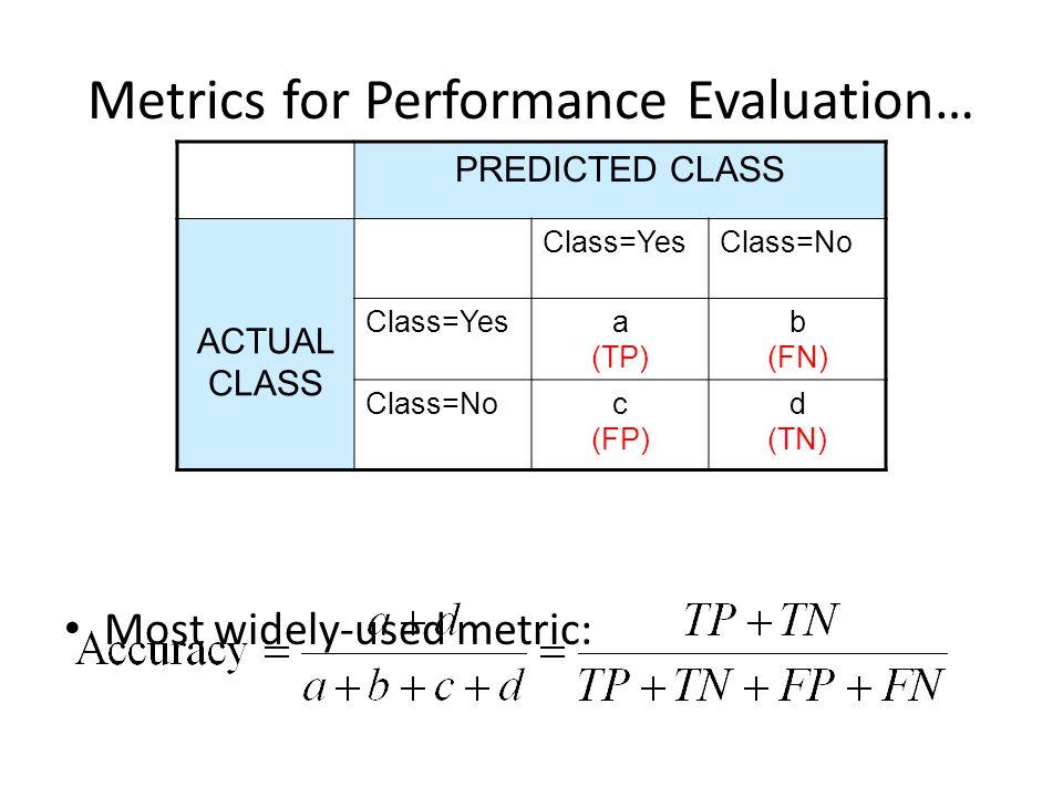 Metrics for Performance Evaluation…
