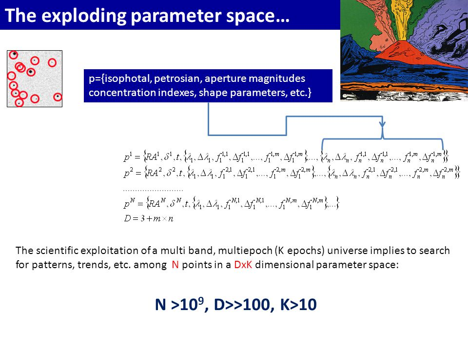 The exploding parameter space…