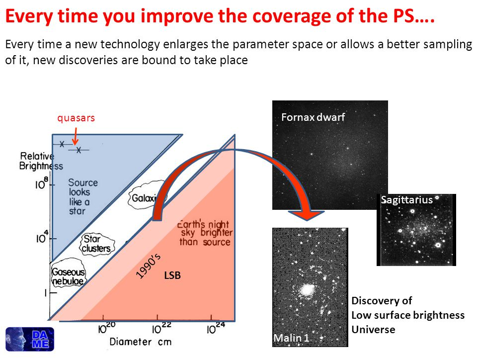 Every time you improve the coverage of the PS….