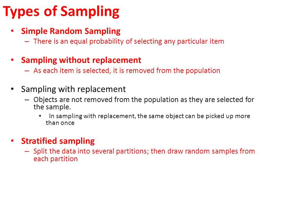 Types of Sampling Simple Random Sampling Sampling without replacement