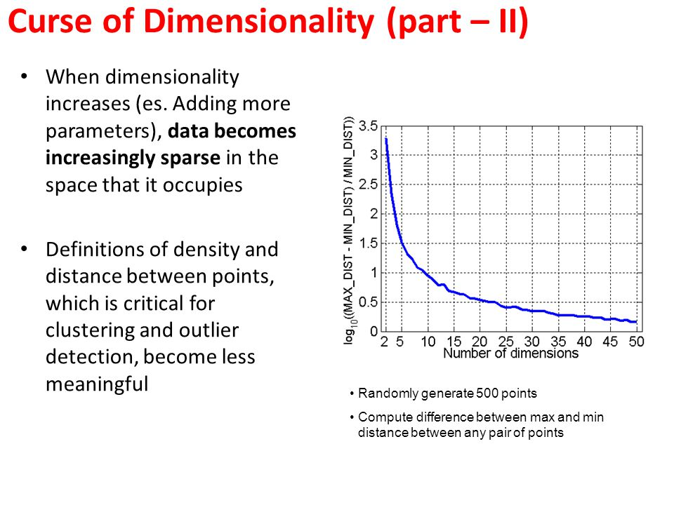 Curse of Dimensionality (part – II)