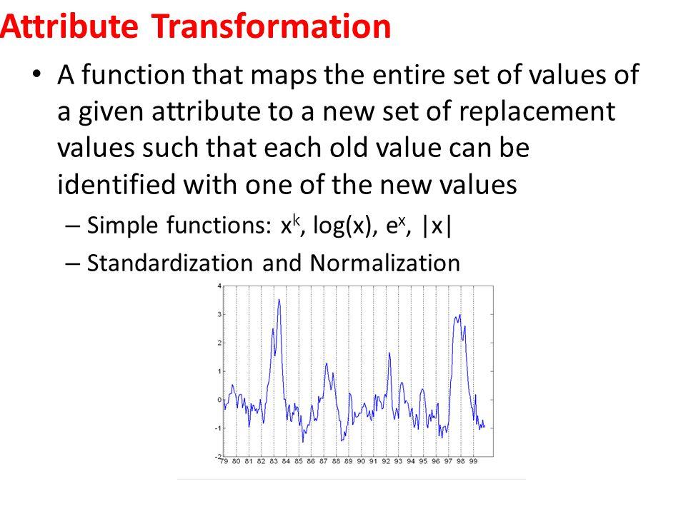 Attribute Transformation