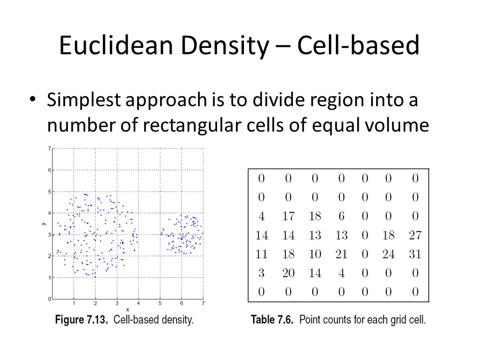 Euclidean Density – Cell-based