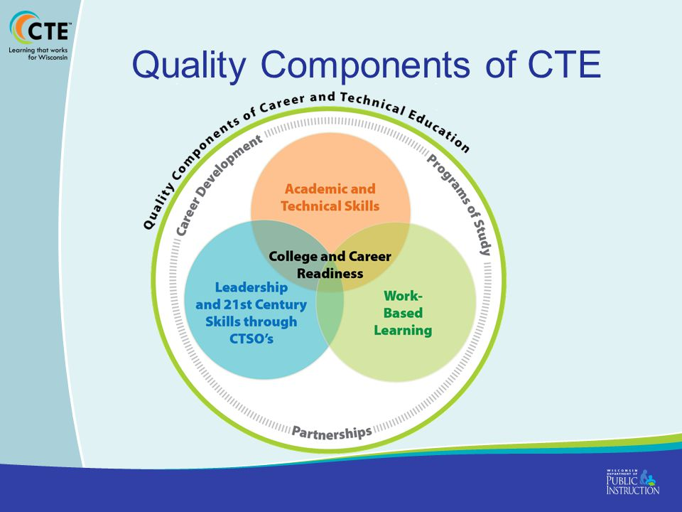 Quality Components of CTE
