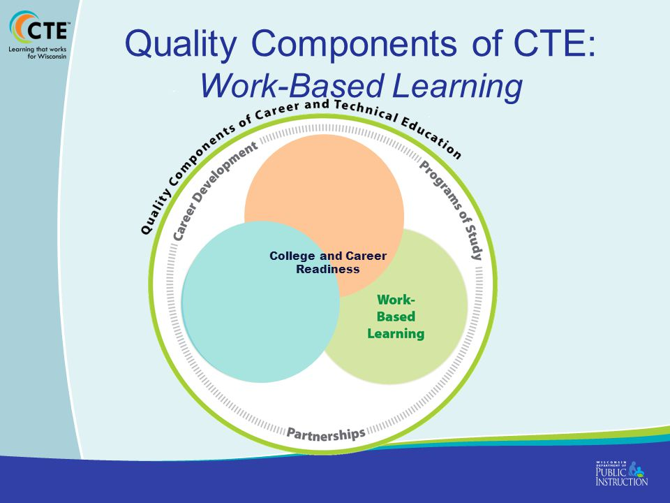 Quality Components of CTE: Work-Based Learning