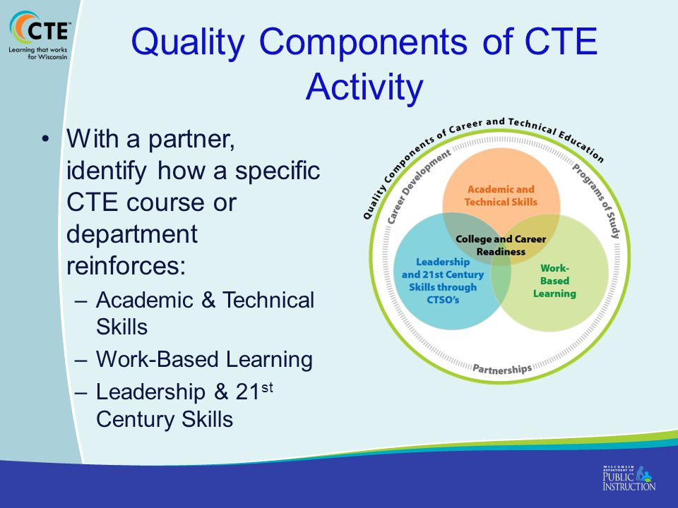 Quality Components of CTE Activity