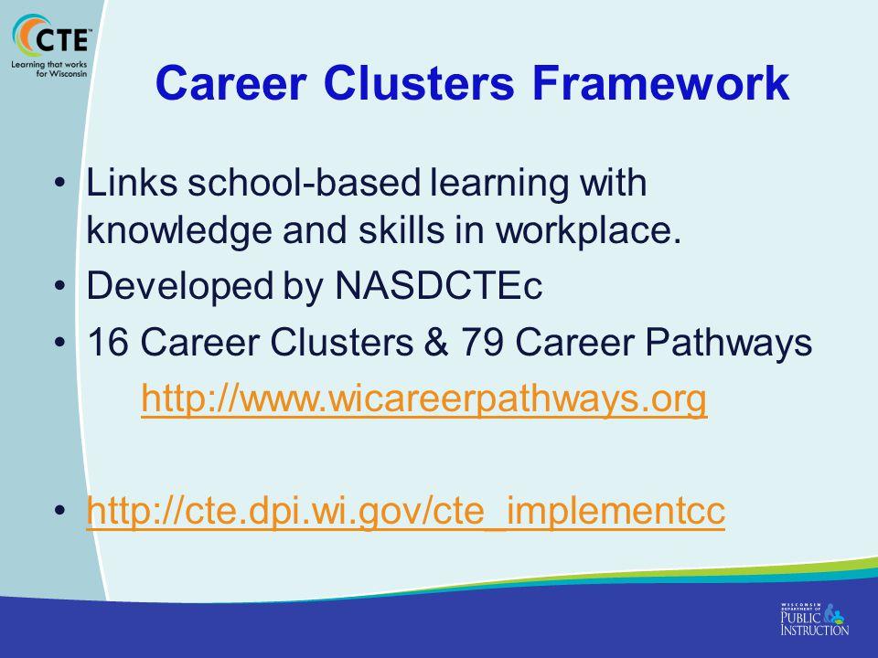 Career Clusters Framework