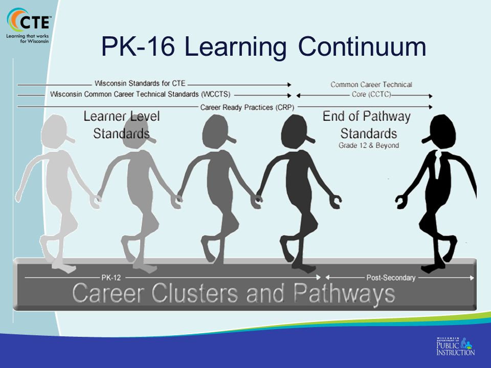 PK-16 Learning Continuum
